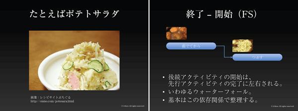 ポテトサラダの例