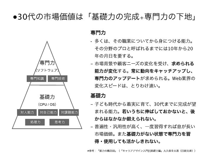 http://www.ini.co.jp/blog/files/2013-07-23-maeda-02.png